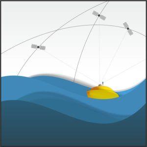 Odbiorniki GPS/GNSS/RTK