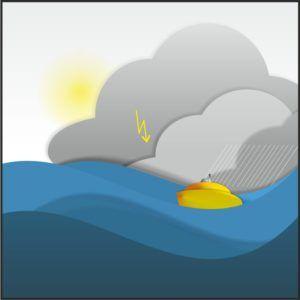 Wiatromierze i stacje pogody